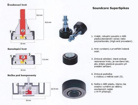 Soundcare Super Spike M8 4ks